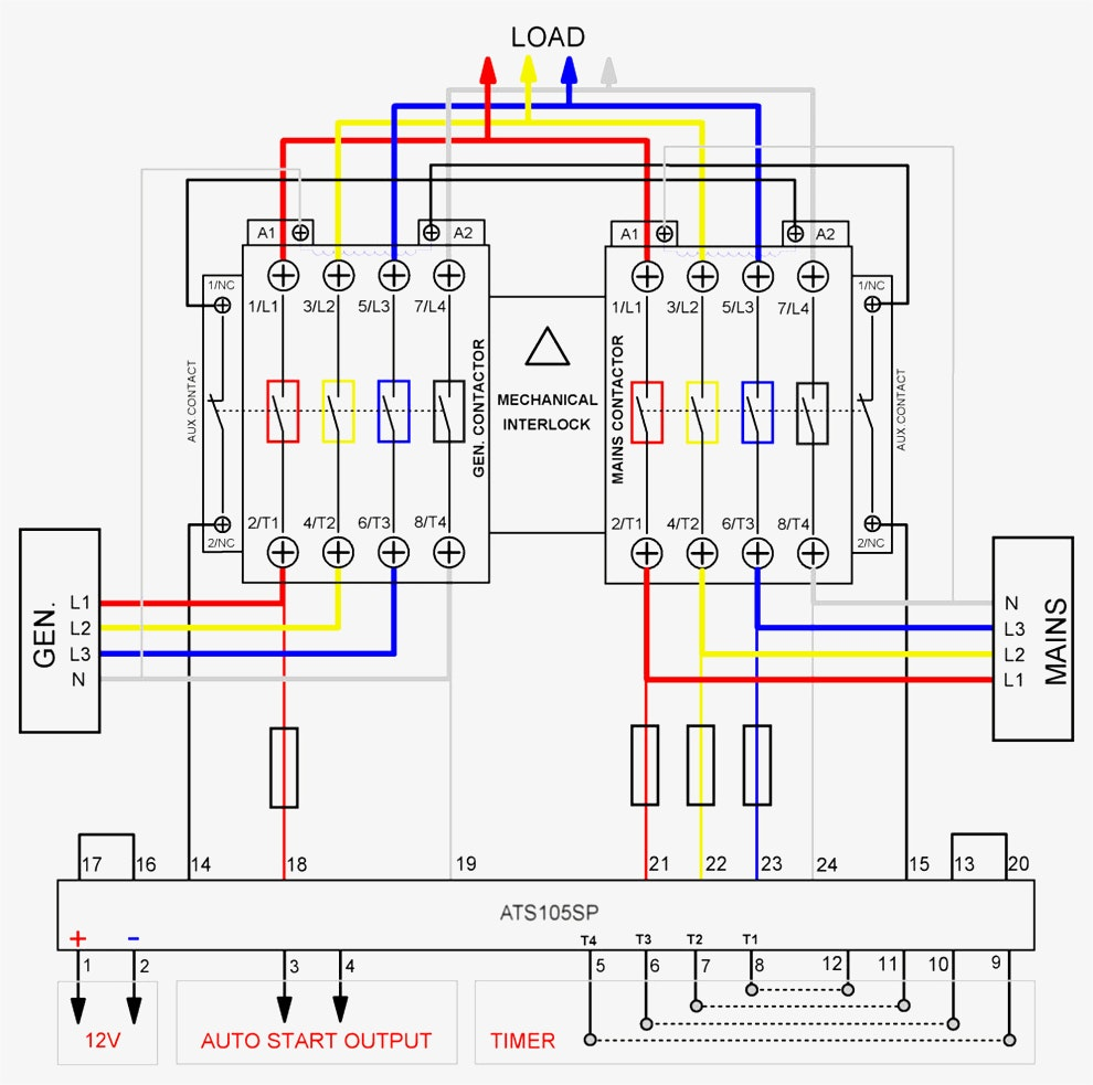 Marvelous Wiring Diagram For Ats Basic Electronics Wiring Diagram Wiring Cloud Inklaidewilluminateatxorg