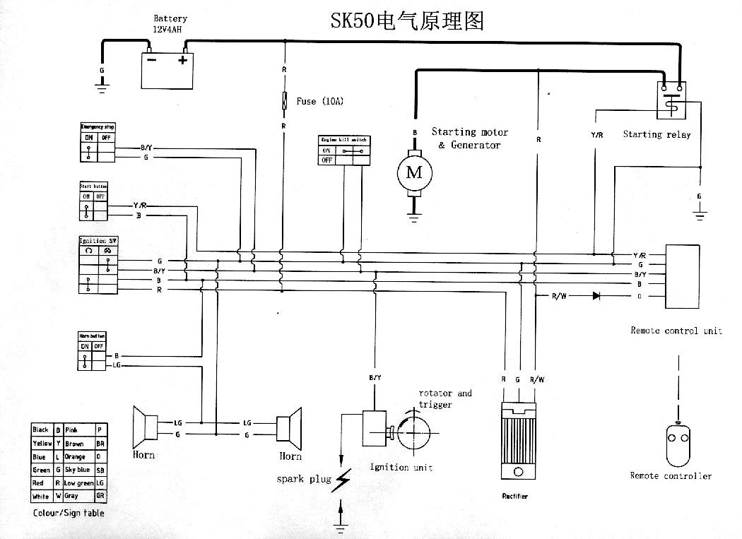 Admirable 150 Go Cart Parts Wiring Diagram Wiring Diagram Wiring Cloud Faunaidewilluminateatxorg