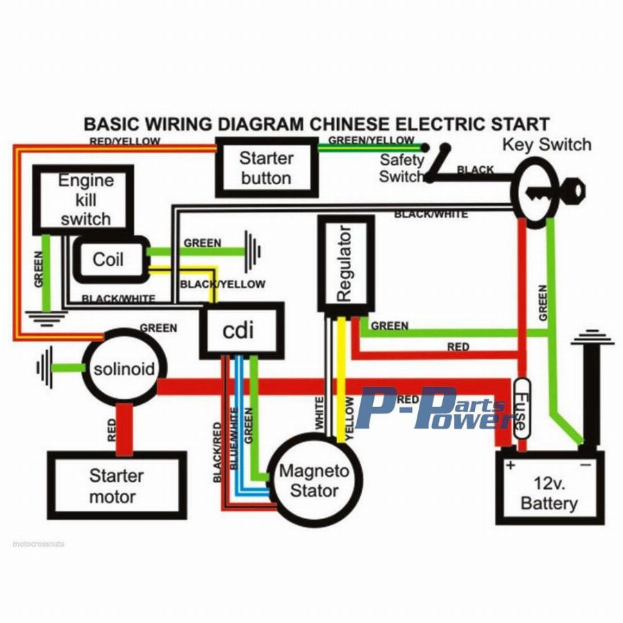 RL 40] 40Cc Chinese Atv Wiring Diagram Moreover Remote Atv Kill ...