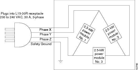 [SCHEMATICS_4NL]  MZ_0085] L15 30R Wiring Diagram Schematic Wiring | L15 30 Wiring Three Phase Diagram |  | Eumqu Embo Vish Ungo Sapebe Mohammedshrine Librar Wiring 101