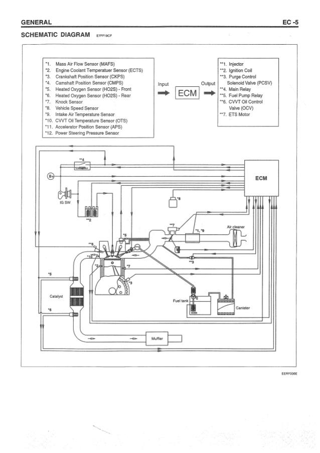 2005 Hyundai Santa Fe Fuel Pump Wiring Diagram - Wiring ...