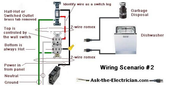Pleasing Wiring A Dishwasher Wiring Diagram Wiring Cloud Cranvenetmohammedshrineorg