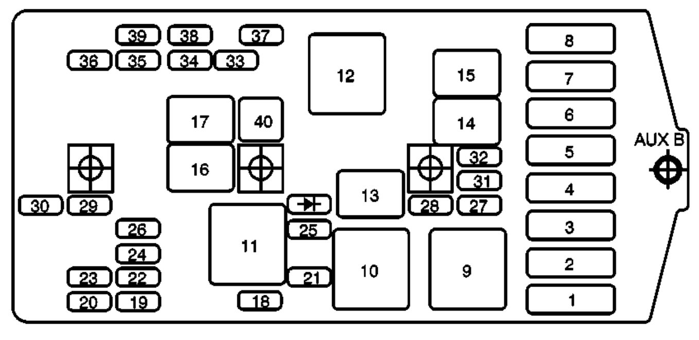 Brilliant Pontiac Montana Fuse Box Diagram Basic Electronics Wiring Diagram Wiring Cloud Genionhyedimohammedshrineorg