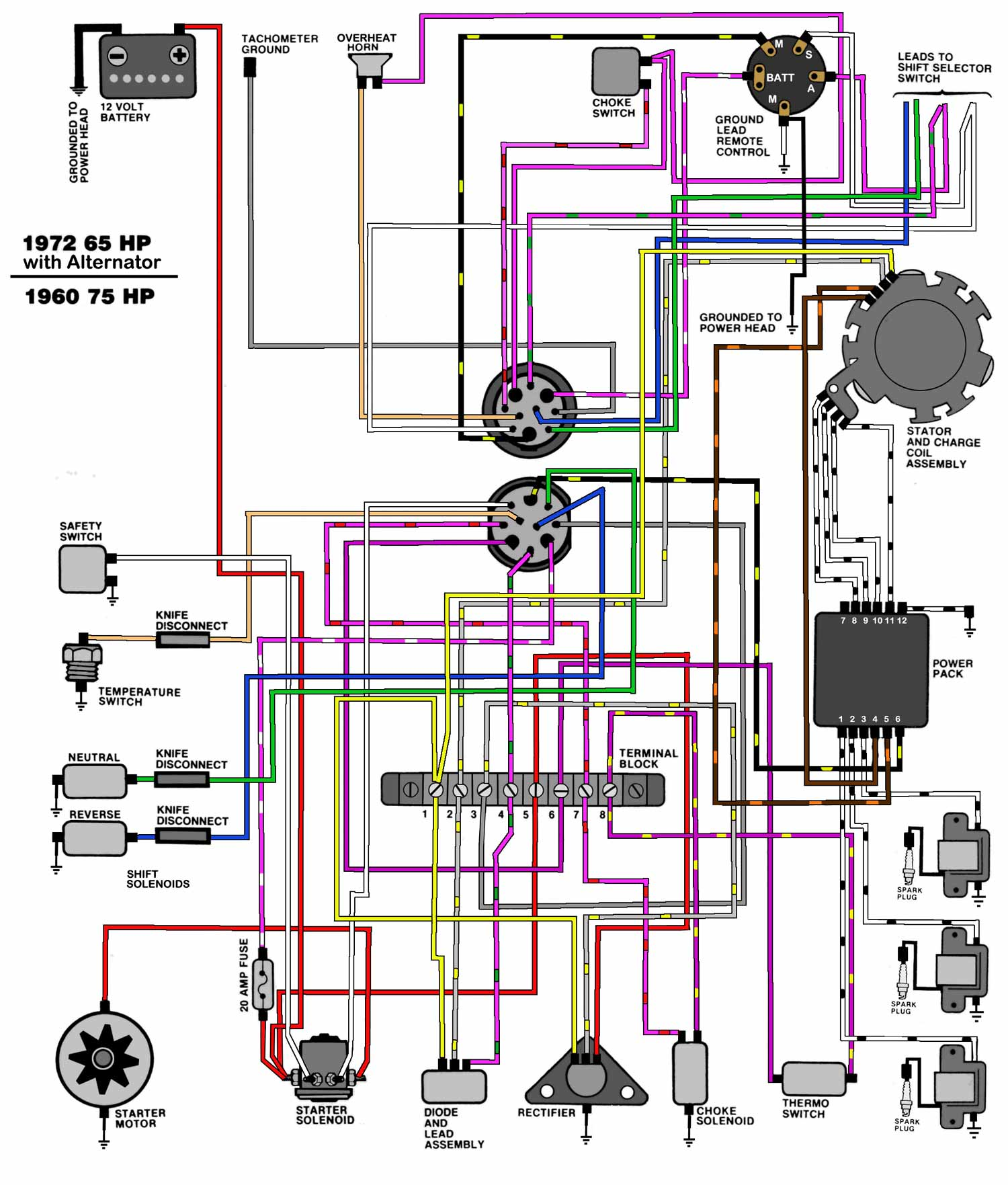 Evinrude Outboard Tachometer Wiring Diagram Free Download ...