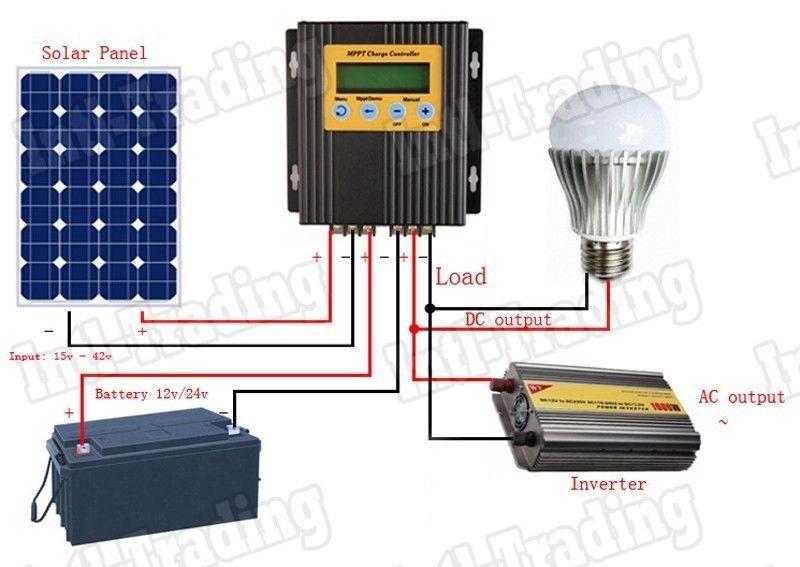 Rr 3964 12v 24v Solar Panel Wiring Diagram Schematic Wiring
