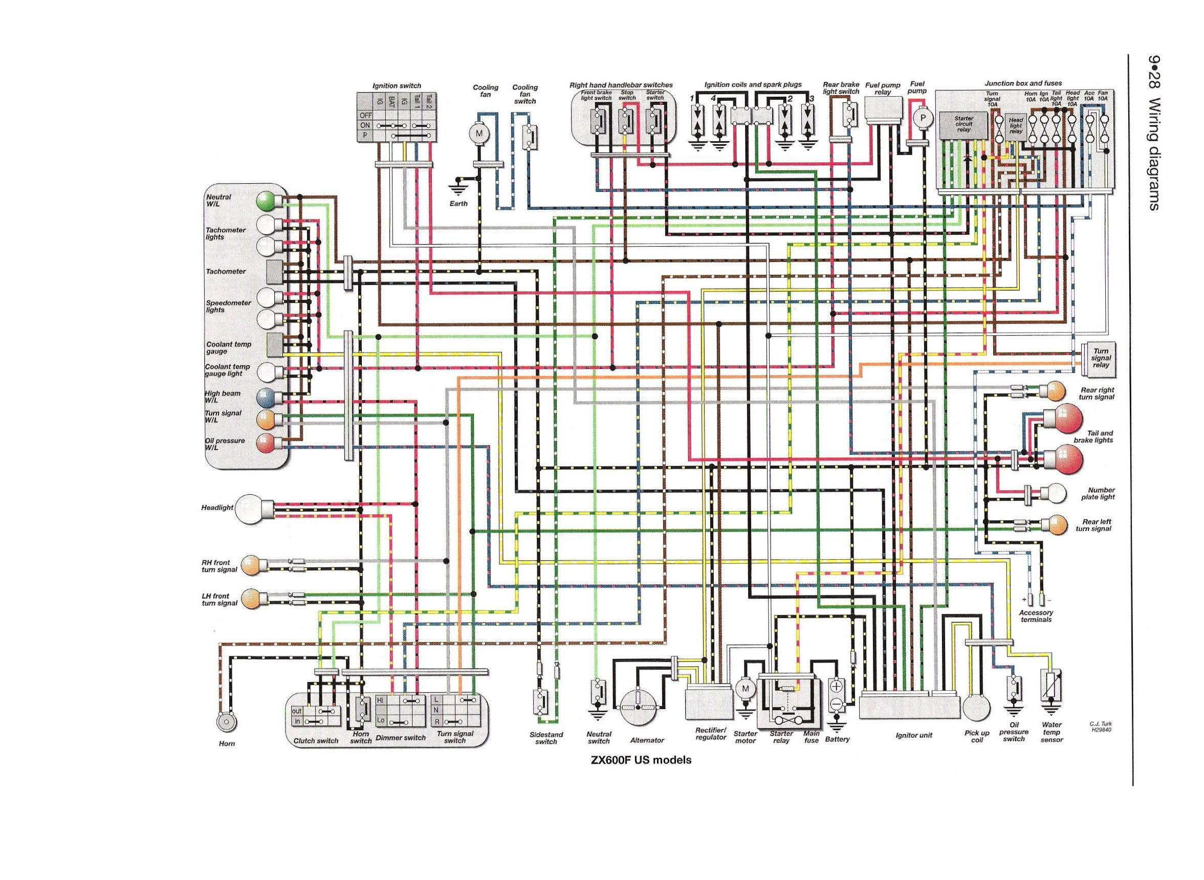 Cool Zx750 Wiring Diagram Basic Electronics Wiring Diagram Wiring Cloud Ymoonsalvmohammedshrineorg