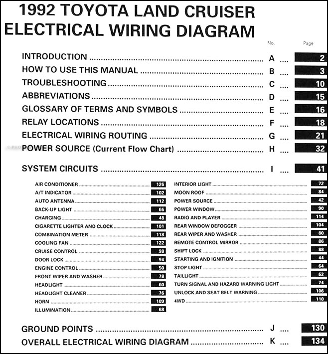 Ew 7452 92 Toyota Camry Electrical Wiring Diagram Wiring Diagram Photos For Free Diagram