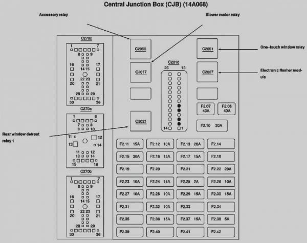 Ford Au Ute Fuse Box Diagram - W126 Idle Control Wiring Diagram -  podewiring.tukune.jeanjaures37.fr | Ford Territory Fuse Box Diagram |  | Wiring Diagram Resource