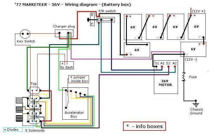 ezgo solenoid wiring diagram 12 volt - lari.04alucard.seblock.de  diagram source