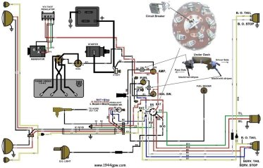 Willys Truck Fuse Box - Best Wiring Diagram dare-reserve -  dare-reserve.santantoniosassuolo.it | Willys Pickup Wiring Diagram |  | Parrocchia Sant'Antonio (Sassuolo)
