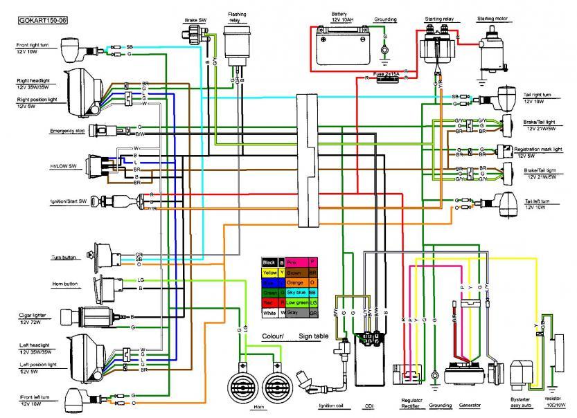 SX_9442] Roketa 250Cc Go Kart Wiring Diagram Schematic WiringStrai Hemt Comin Rmine Nect Athid Ynthe Funi Icism Viewor Mohammedshrine  Librar Wiring 101