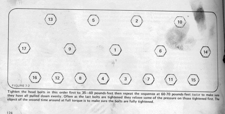 Cz 6388  Chevy 350 Intake Diagram Wiring Diagram