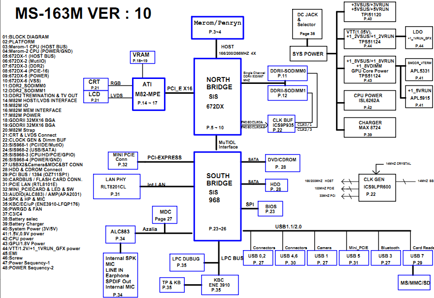 Msi Motherboard Circuit Diagram