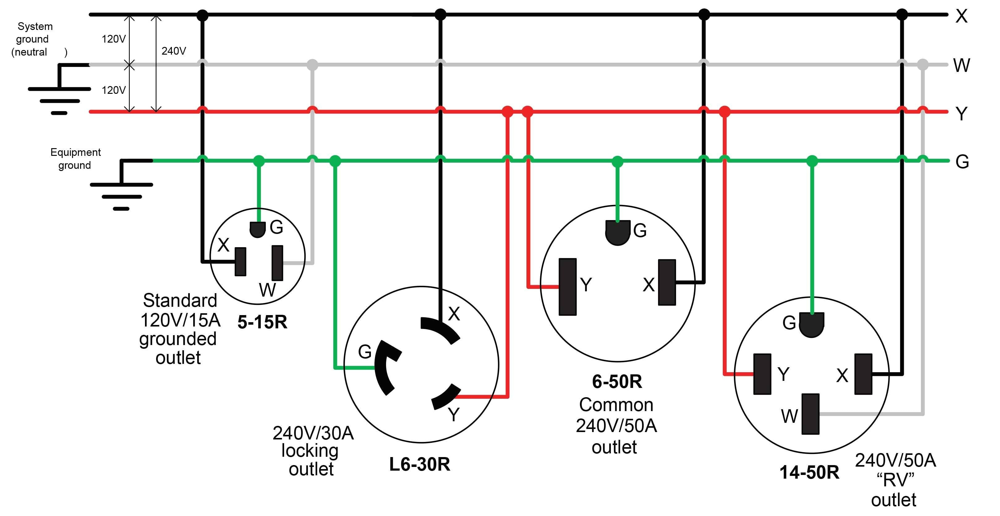 [SCHEMATICS_4US]  LO_0003] Wiring A 20A 250V Schematic Free Diagram   20a Generator Wiring Diagram      Www Mohammedshrine Librar Wiring 101