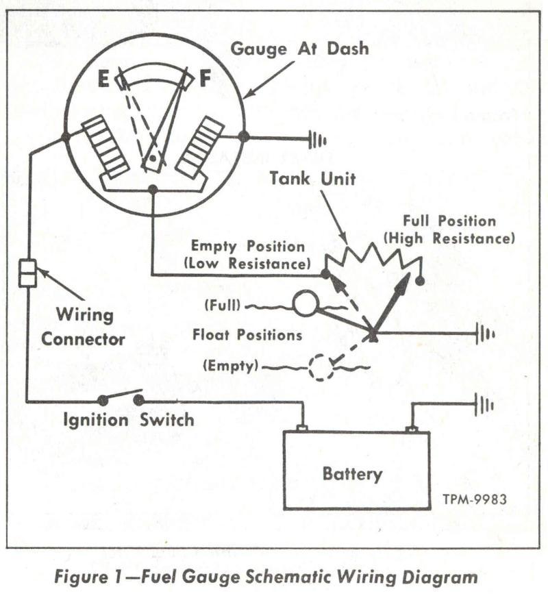 Awe Inspiring Gm Fuel Gauge Wiring Basic Electronics Wiring Diagram Wiring Cloud Rdonaheevemohammedshrineorg