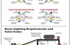 Hopkins Trailer Wiring Diagram from static-assets.imageservice.cloud