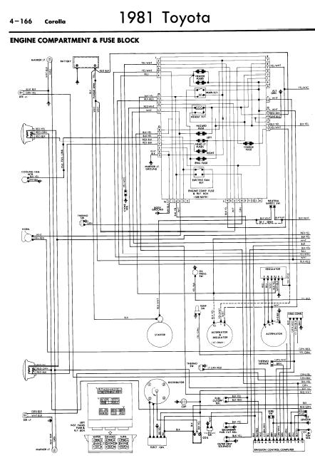 bo8480 1981 toyota pickup wiring color diagram download
