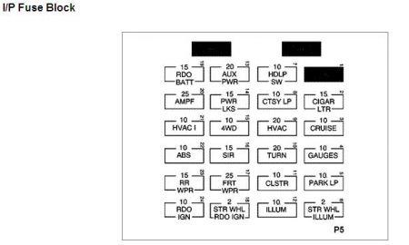 2005 chevrolet equinox fuse box diagram gz 5803  chevy fuse block diagram  gz 5803  chevy fuse block diagram