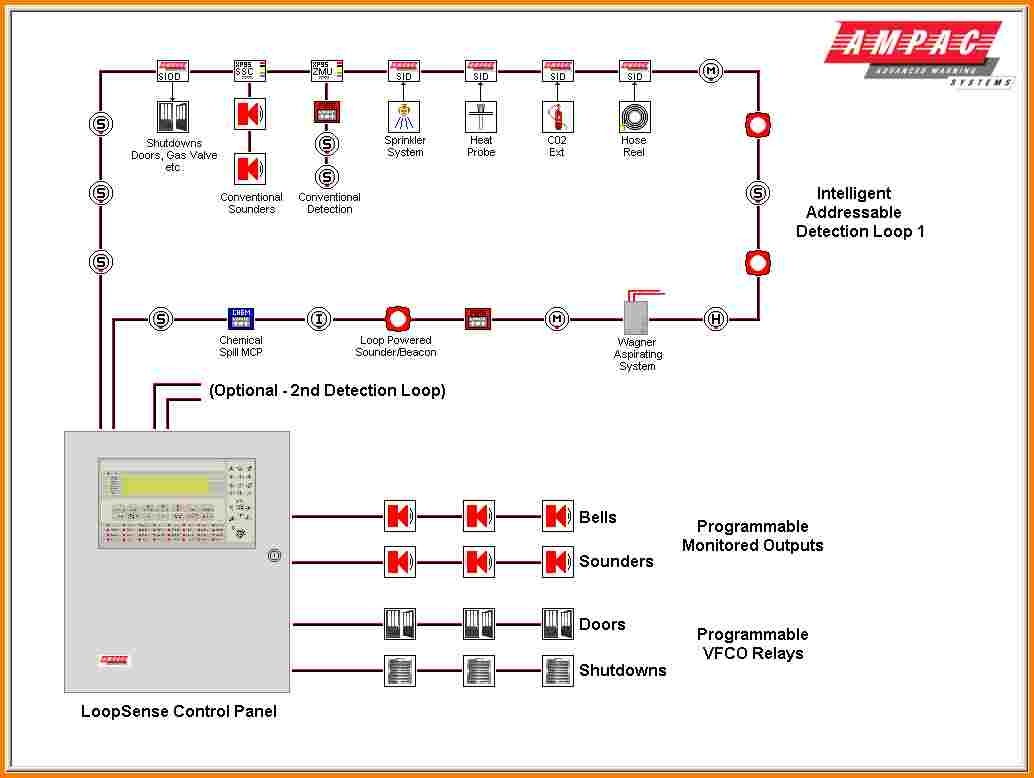 Kx 9531 Hardwired Smoke Detector Schematic Free Diagram