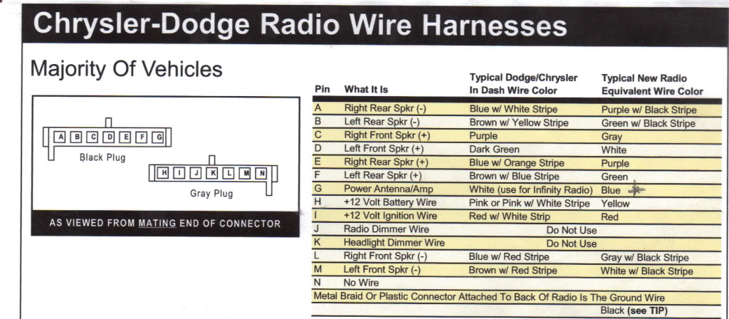 Admirable 1992 Dodge Caravan Wiring Diagram Basic Electronics Wiring Diagram Wiring Cloud Gufailluminateatxorg