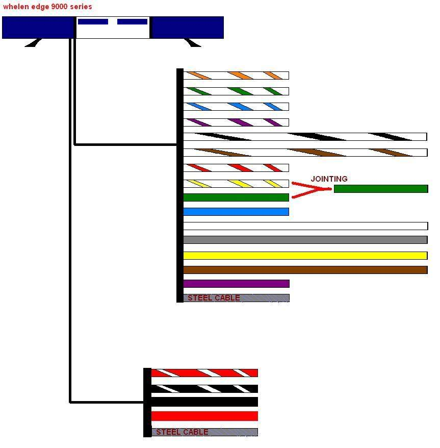 whelen edge light bar wiring diagram  garage door on wiring