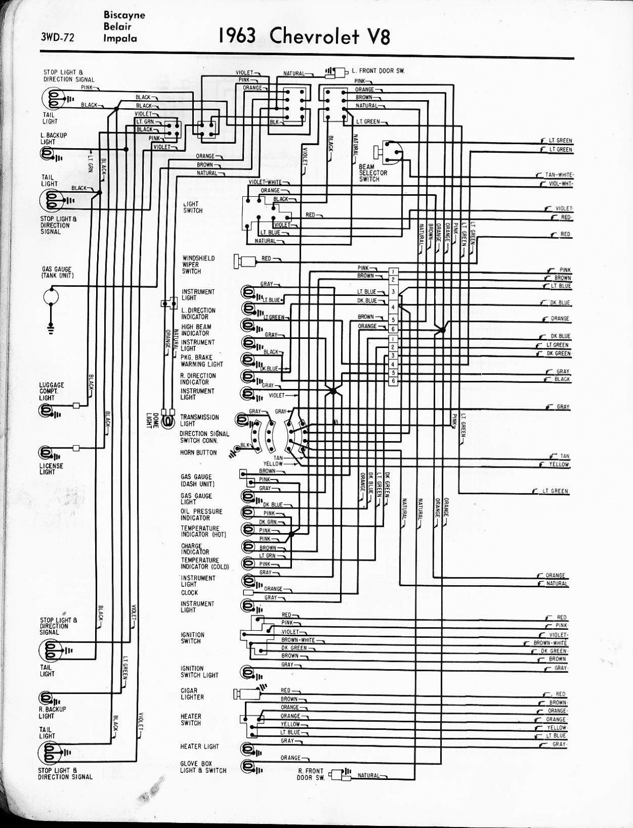 1963 Corvair Ignition Diagram Wiring Schematic Wiring Diagram Workstation Workstation Pasticceriagele It