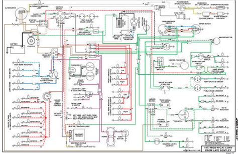 TZ_0570] 77 Mgb Wiring Diagram Schematic WiringEffl Letkol Fr09 Librar Wiring 101
