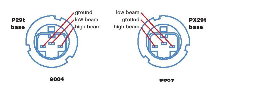 1995 Dodge Ram 1500 Headlight Wiring Diagram
