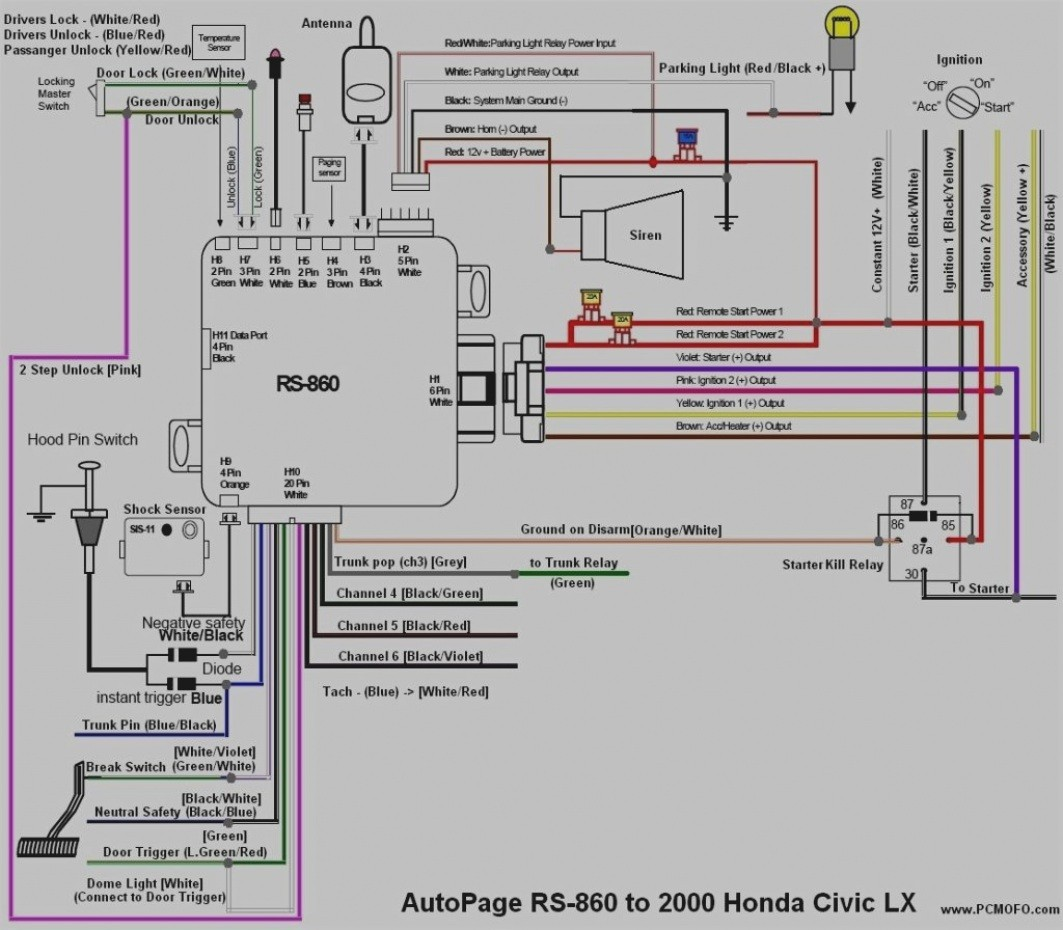 2004 Honda Civic Instrument Cluster Wiring Diagram