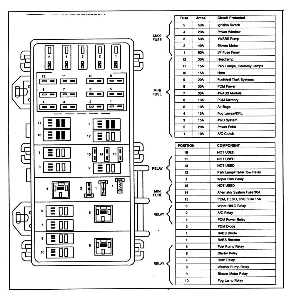 fc rx7 fuse box diagram dr 4840  rx7 fuse panel diagram wiring schematic download diagram  rx7 fuse panel diagram wiring schematic