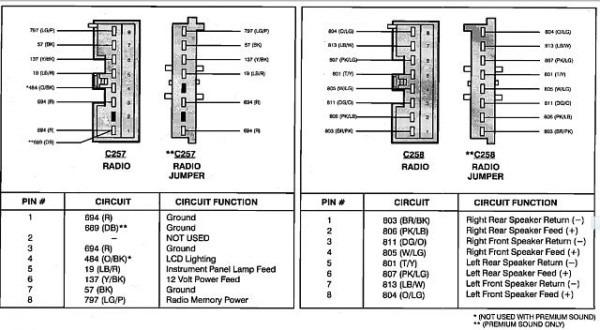 1994 f150 radio wiring diagram  wiring diagram operation