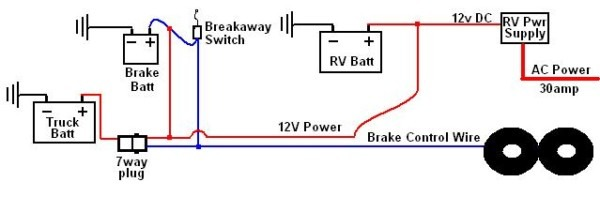 Electric Trailer Brake Wiring Diagram With Breakaway from static-assets.imageservice.cloud