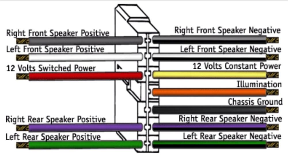 LH_3417] Vr Commodore Radio Wiring Diagram Schematic WiringPhae Xeira Mohammedshrine Librar Wiring 101