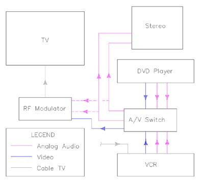 Prime Home Theatre Wiring Schematic Wiring Diagram Database Wiring Cloud Faunaidewilluminateatxorg
