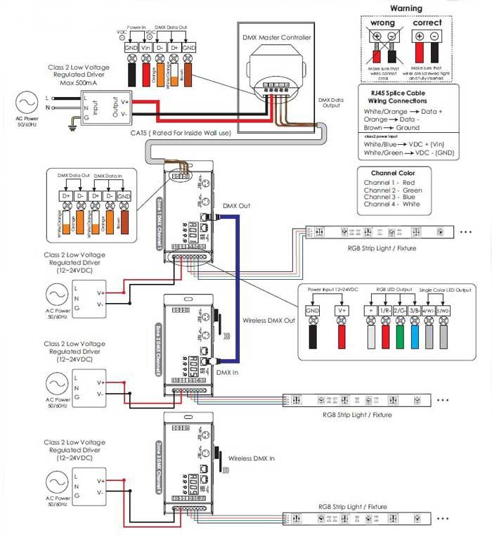 Awesome Dmx Lighting Wiring Basic Electronics Wiring Diagram Wiring Cloud Licukosporaidewilluminateatxorg