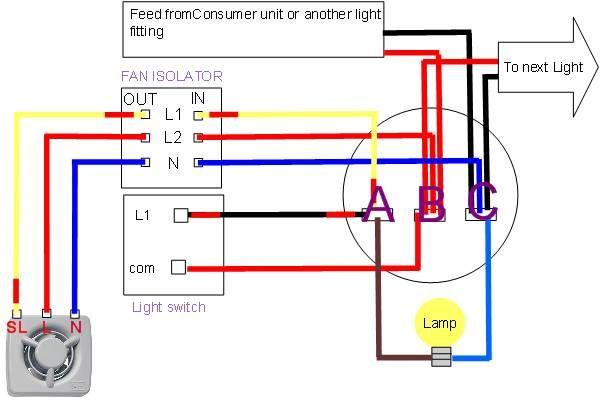 Groovy Extractor Fan Wiring Diagram Tips In 2019 Ceiling Fan Wiring Wiring Cloud Ittabisraaidewilluminateatxorg