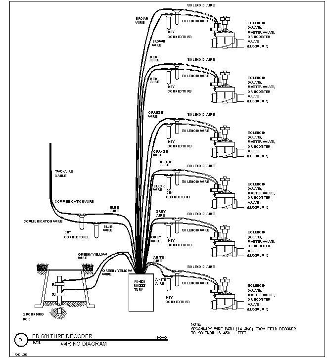 Water Irrigation Wiring Diagrams - W10158196a Whirlpool Wiring Schematics -  subaruoutback.nescafe.jeanjaures37.fr   Sprinkler System Wiring Diagram Free Picture      Wiring Diagram Resource
