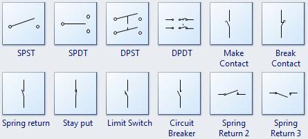 Groovy Standard Circuit Symbols For Circuit Schematic Diagrams Wiring Cloud Faunaidewilluminateatxorg