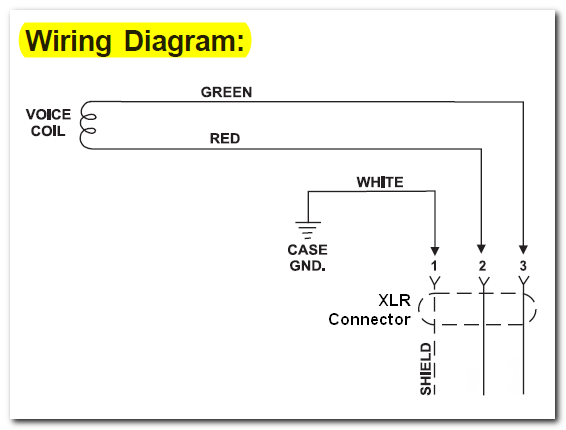 zr_5206] diagram moreover balanced xlr wiring diagram on lincoln ... usb to xlr wiring diagram xlr connection pimpaps.exxlu.anal.phon.alma.inama.redne.ally.groa.boapu.mohammedshrine.org