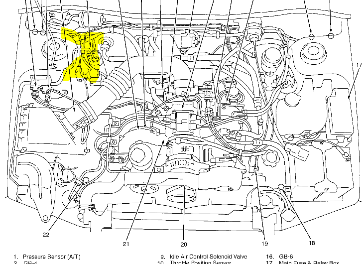 Diagram Of 1997 2 5l Subaru Engine Wiring Diagrams Site Data A Data A Geasparquet It