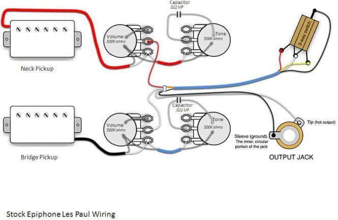 Brilliant Epiphone Pickup Wiring Wiring Diagram Data Schema Wiring Cloud Licukosporaidewilluminateatxorg