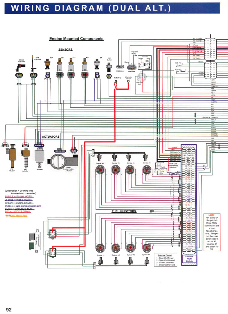 International 6 0 Wiring Diagram - duflot-conseil.fr series-berry -  series-berry.duflot-conseil.frdiagram database - Duflot Conseil
