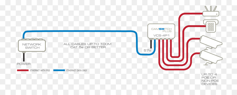 Excellent Power Over Ethernet Ip Camera Category 5 Cable Wiring Diagram Wiring Cloud Gufailluminateatxorg