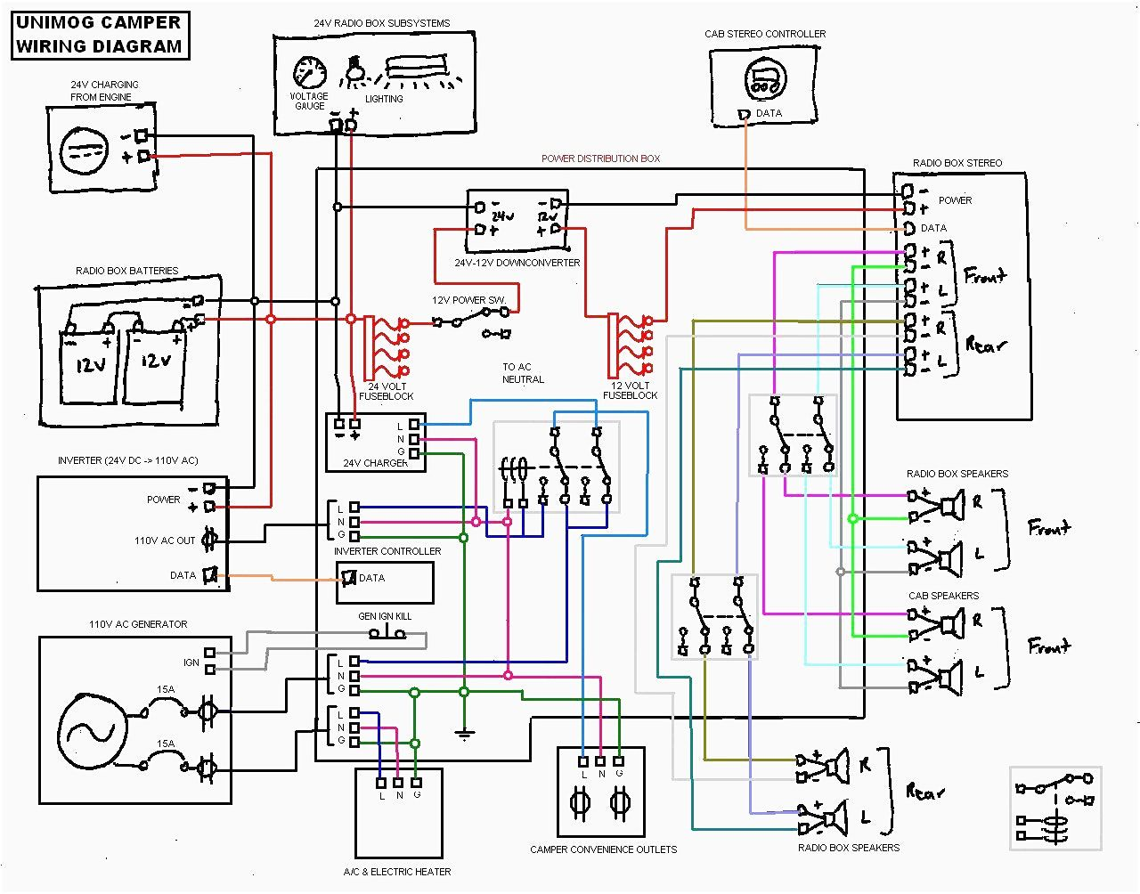 [WLLP_2054]   AD_8291] Generator Wiring Diagrams Also Teardrop Trailer Wiring Diagrams  Free Diagram | Travel Trailer Power Wiring Diagram |  | Bapap Hapolo Mohammedshrine Librar Wiring 101