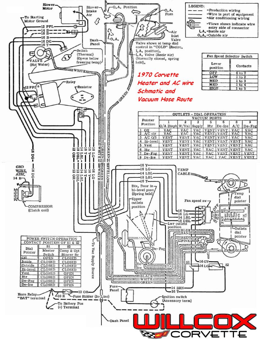 Surprising 1965 El Camino Fuse Diagram Basic Electronics Wiring Diagram Wiring Cloud Genionhyedimohammedshrineorg