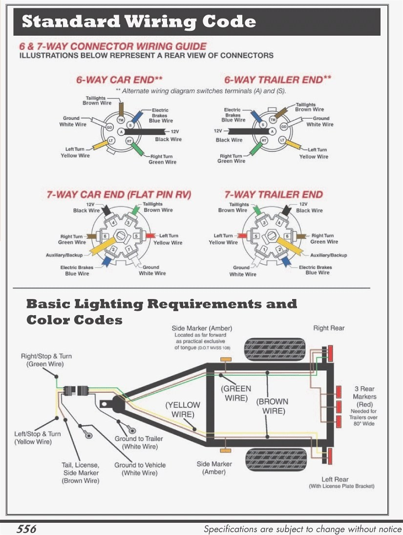 Gm 7 Pin Trailer Wiring 1985 Ford Bronco Fuse Box For Wiring Diagram Schematics