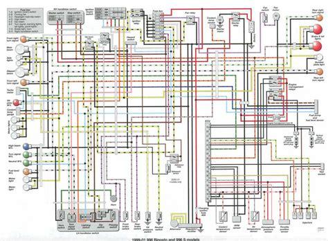 [NR_3786] Porsche 996 Wiring Diagram Free Diagram