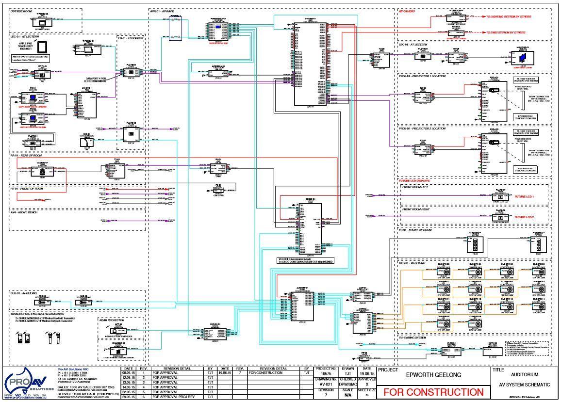 Amazing Av Wiring Diagram Software Basic Electronics Wiring Diagram Wiring Cloud Histehirlexornumapkesianilluminateatxorg