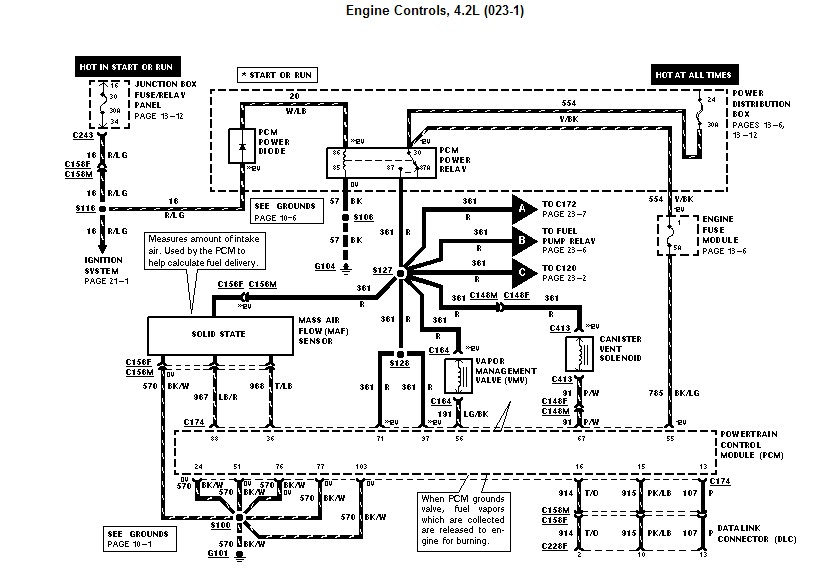 1998 ford truck wiring diagrams  wiring diagram solid