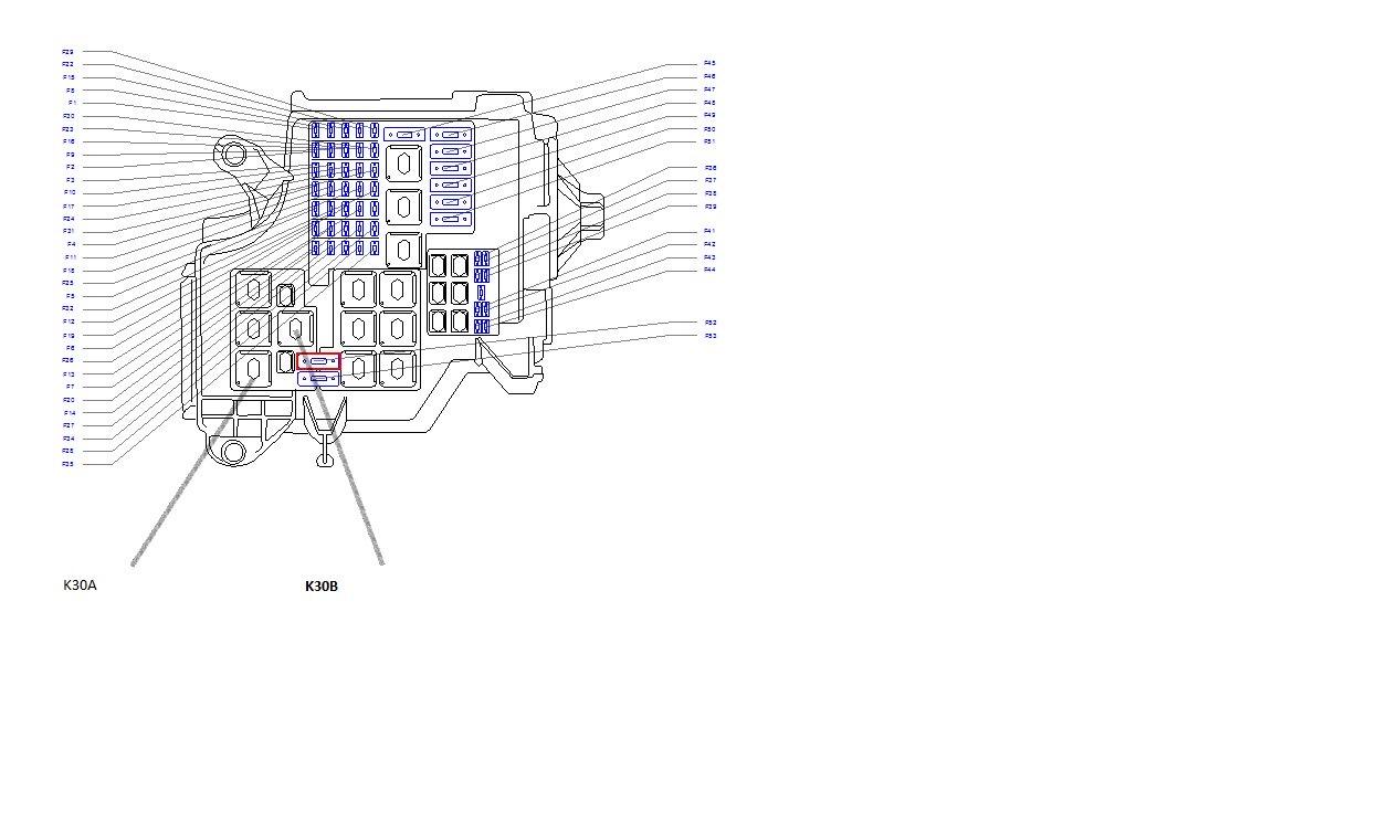 Terrific Opel Corsa Fuse Box Wiring Library Wiring Cloud Loplapiotaidewilluminateatxorg